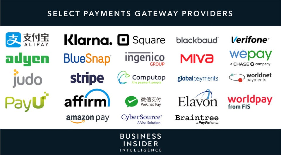 Payment Gateways Providors